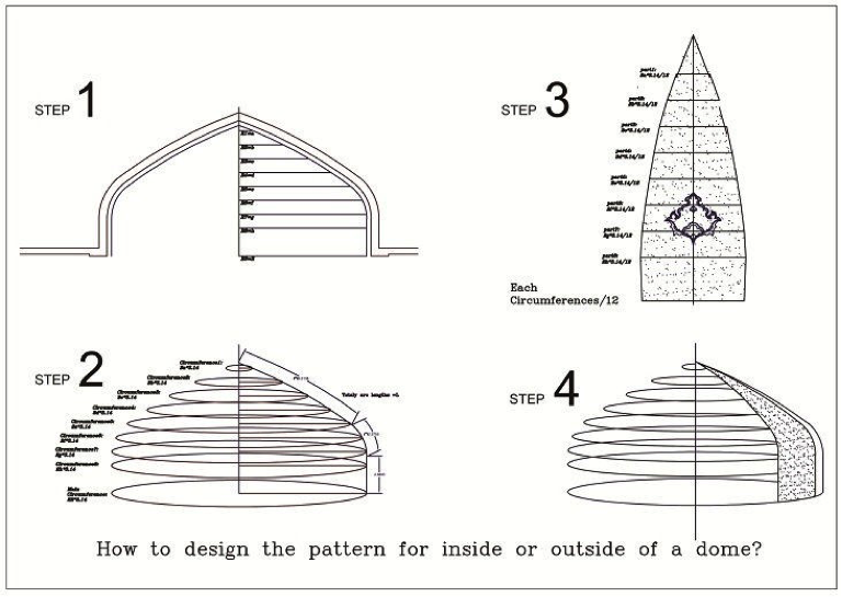 The Improving Of Inward Space Under Dome By Adornment